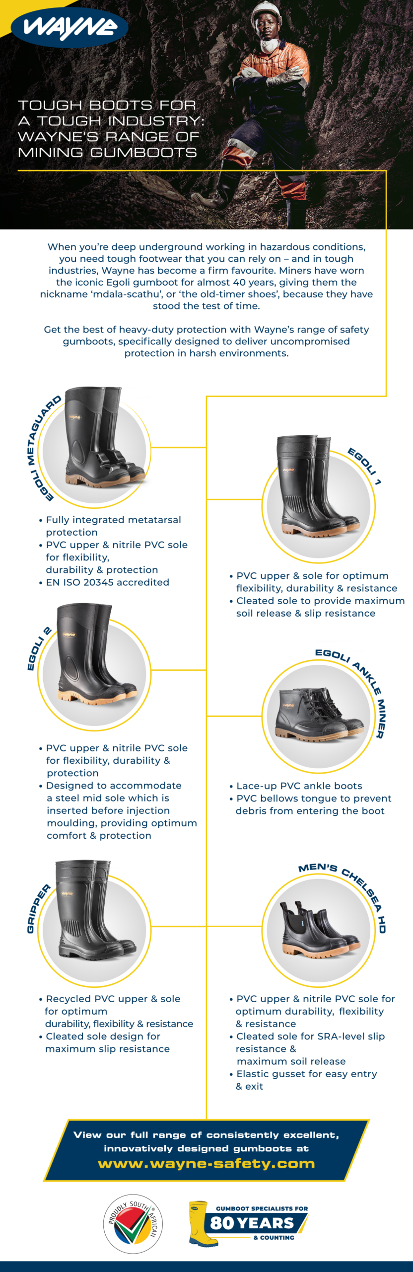 Tough Boots for a tough industry